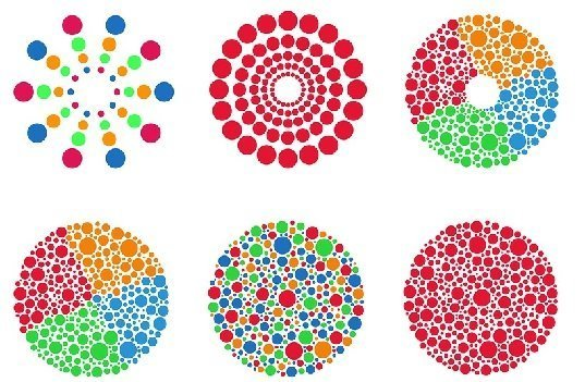 How is colour vision tested?