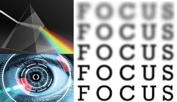 focus eye exam